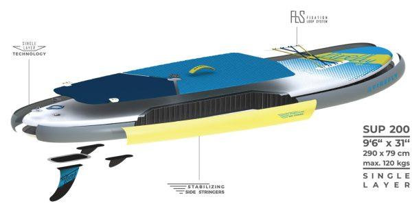 Firefly ISUP 200 Konstruktion