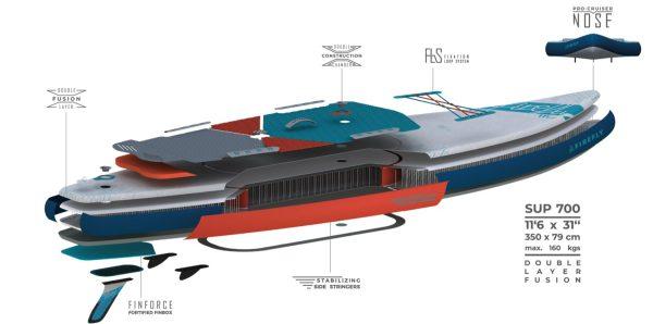 Firefly ISUP 700 Konstruktion